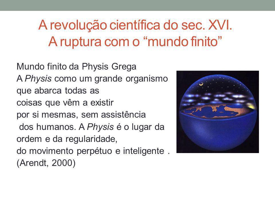 A revolução científica do sec. XVI. A ruptura com o mundo finito Mundo finito da Physis Grega A Physis como um grande organismo que abarca todas as co