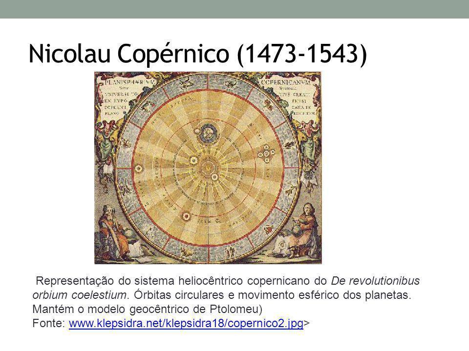 Nicolau Copérnico (1473-1543) Representação do sistema heliocêntrico copernicano do De revolutionibus orbium coelestium. Órbitas circulares e moviment
