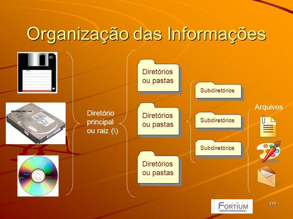 119 Organização das Informações Diretório principal ou raiz (\) Diretórios ou pastas Subdiretórios Arquivos
