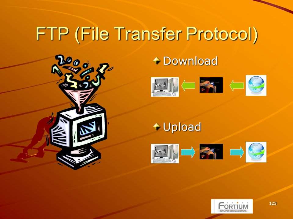 123 FTP (File Transfer Protocol) DownloadUpload