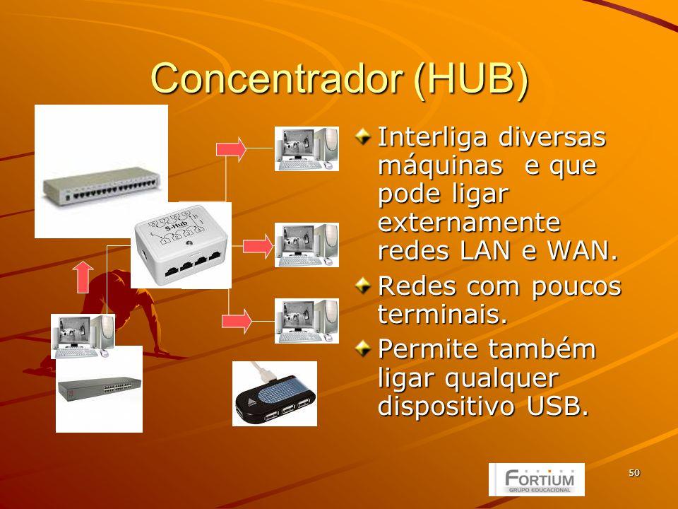 50 Concentrador (HUB) Interliga diversas máquinas e que pode ligar externamente redes LAN e WAN.