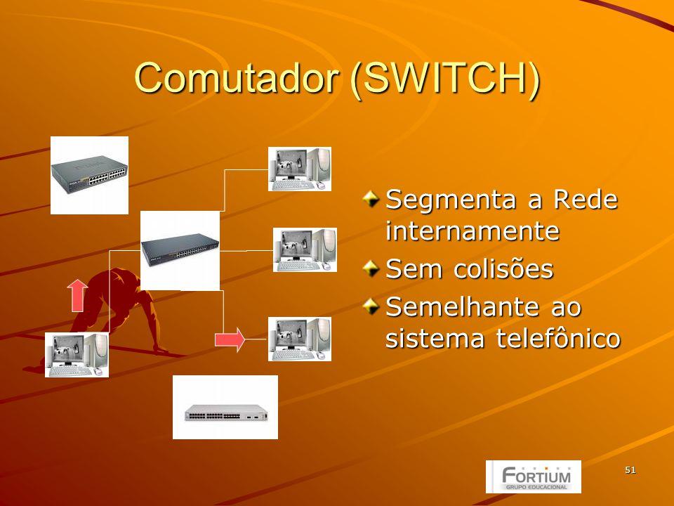 51 Comutador (SWITCH) Segmenta a Rede internamente Sem colisões Semelhante ao sistema telefônico