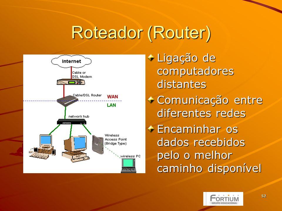 52 Roteador (Router) Ligação de computadores distantes Comunicação entre diferentes redes Encaminhar os dados recebidos pelo o melhor caminho disponível
