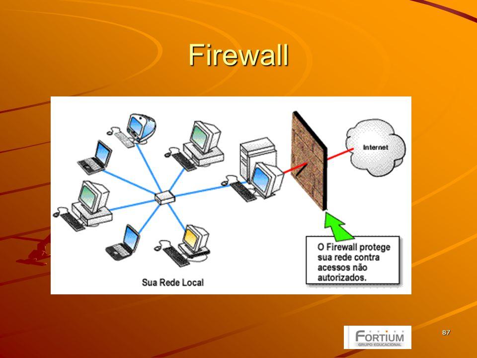 87 Firewall