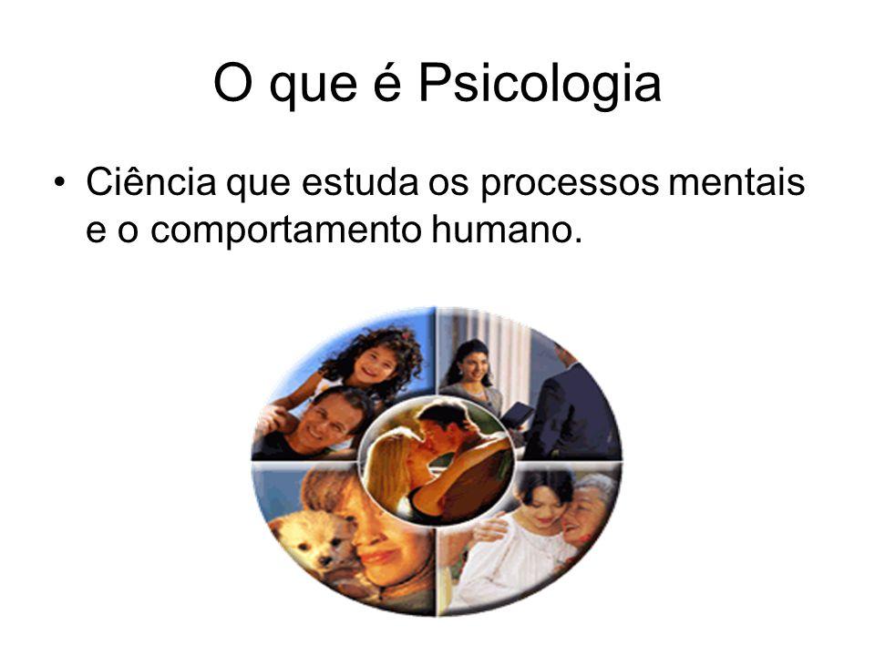 Objeto de estudo da Psicologia Processos Mentais Comportamentos Relação Corpo e Mente A personalidade A Saúde ou a Doença Mental Relacionamentos Interpessoais