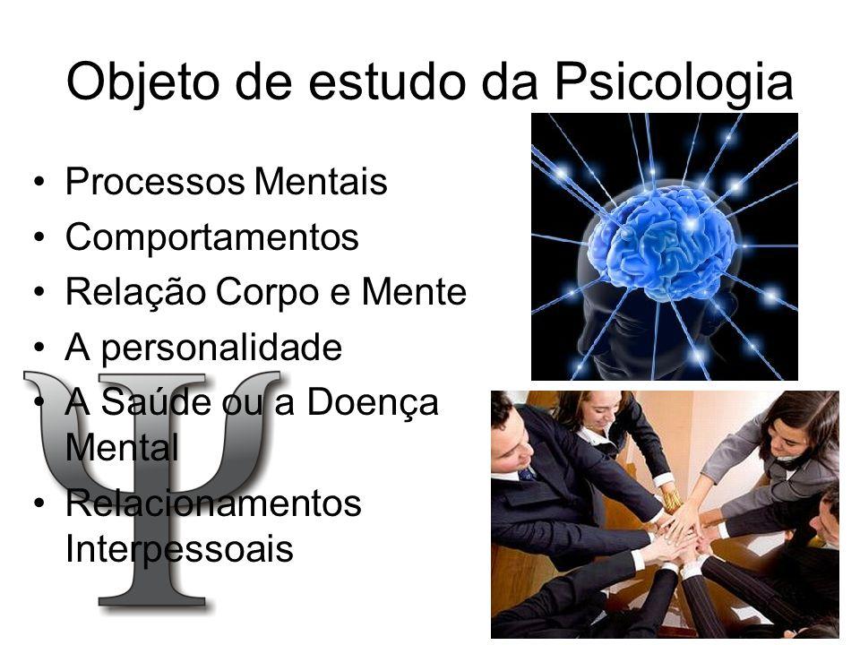 Objeto de estudo da Psicologia Processos Mentais Comportamentos Relação Corpo e Mente A personalidade A Saúde ou a Doença Mental Relacionamentos Inter