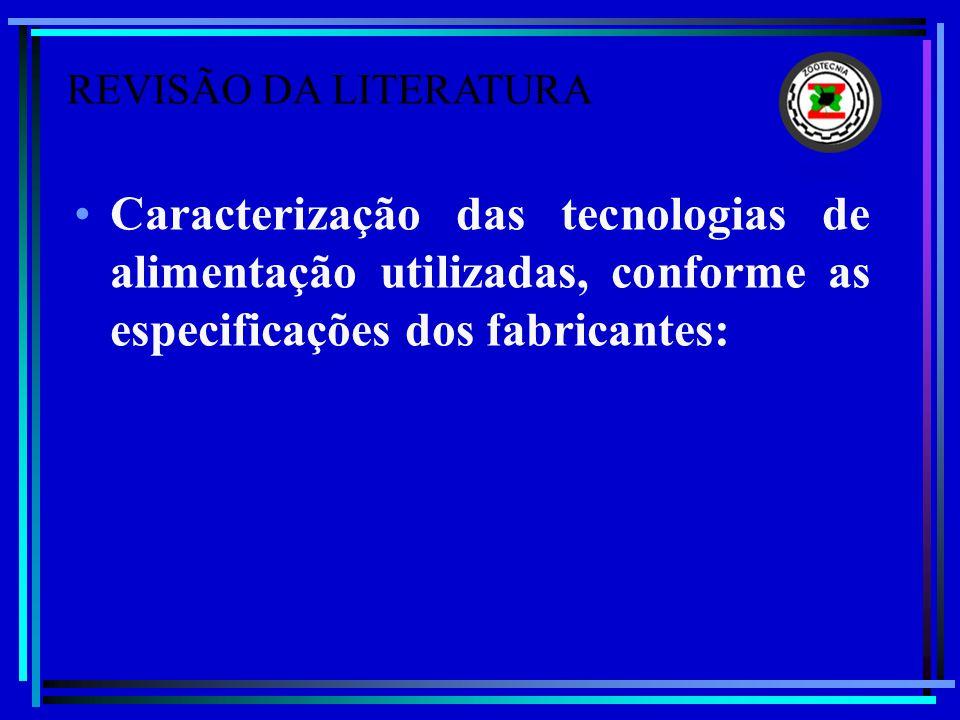 Caracterização das tecnologias de alimentação utilizadas, conforme as especificações dos fabricantes: REVISÃO DA LITERATURA