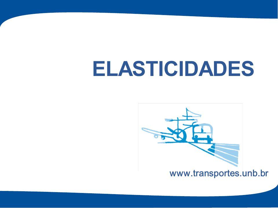 ELASTICIDADES www.transportes.unb.br