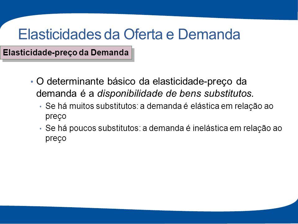 Elasticidades da Oferta e Demanda O determinante básico da elasticidade-preço da demanda é a disponibilidade de bens substitutos. Se há muitos substit