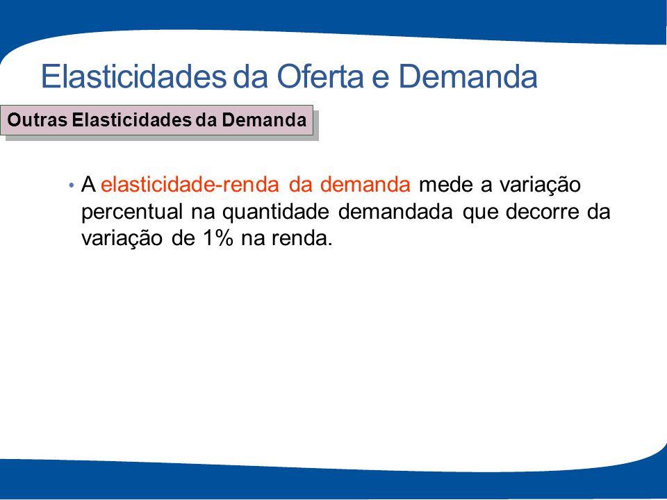 Elasticidades da Oferta e Demanda A elasticidade-renda da demanda mede a variação percentual na quantidade demandada que decorre da variação de 1% na