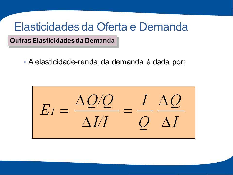 Elasticidades da Oferta e Demanda A elasticidade-renda da demanda é dada por: Outras Elasticidades da Demanda