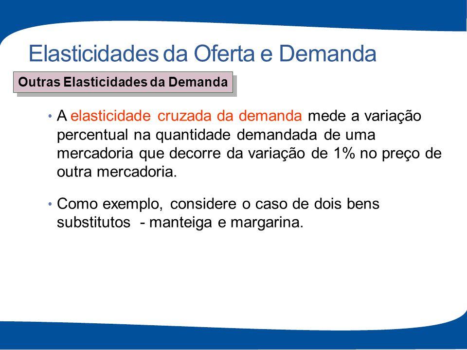 Elasticidades da Oferta e Demanda A elasticidade cruzada da demanda mede a variação percentual na quantidade demandada de uma mercadoria que decorre d