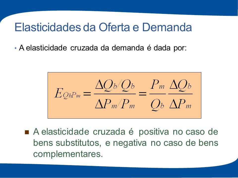 Elasticidades da Oferta e Demanda A elasticidade cruzada da demanda é dada por: A elasticidade cruzada é positiva no caso de bens substitutos, e negat