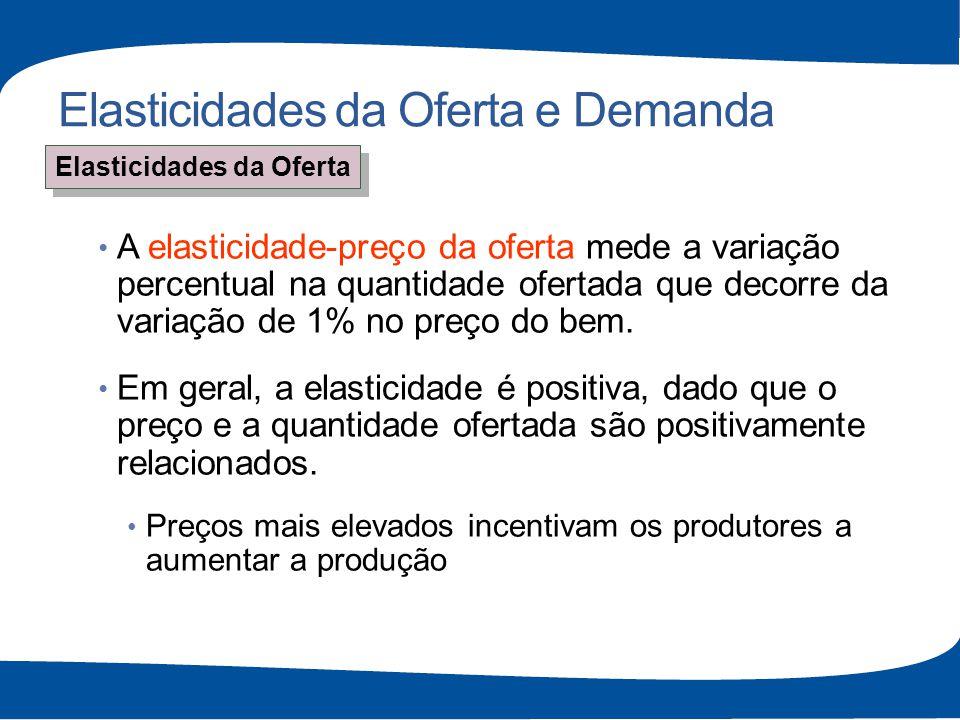 Elasticidades da Oferta e Demanda A elasticidade-preço da oferta mede a variação percentual na quantidade ofertada que decorre da variação de 1% no pr