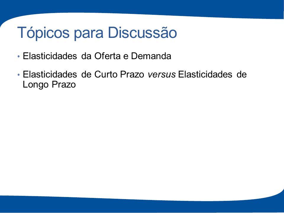 Tópicos para Discussão Elasticidades da Oferta e Demanda Elasticidades de Curto Prazo versus Elasticidades de Longo Prazo