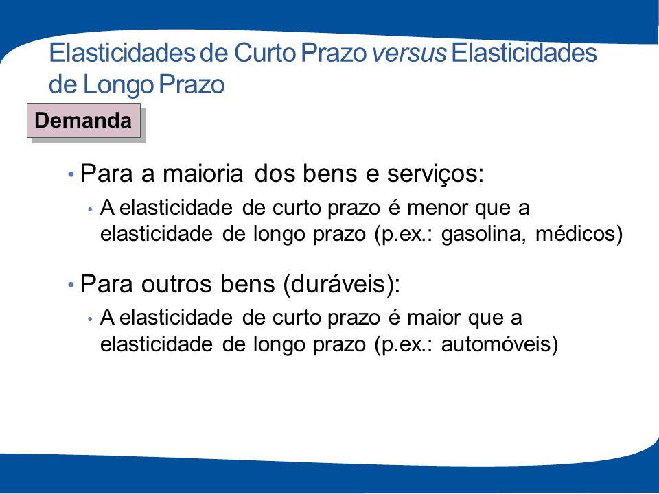 Elasticidades de Curto Prazo versus Elasticidades de Longo Prazo Para a maioria dos bens e serviços: A elasticidade de curto prazo é menor que a elast