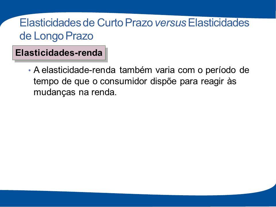 Elasticidades de Curto Prazo versus Elasticidades de Longo Prazo A elasticidade-renda também varia com o período de tempo de que o consumidor dispõe p