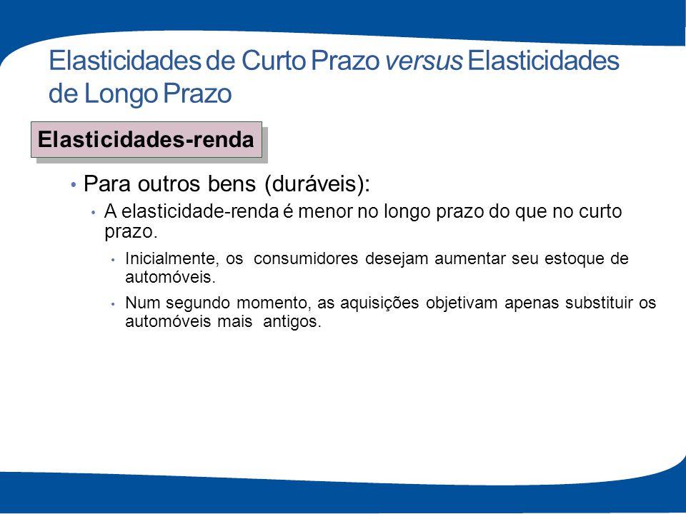 Elasticidades de Curto Prazo versus Elasticidades de Longo Prazo Para outros bens (duráveis): A elasticidade-renda é menor no longo prazo do que no cu