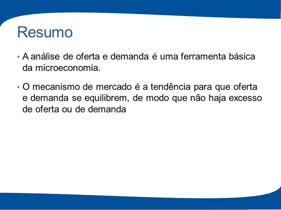 Resumo A análise de oferta e demanda é uma ferramenta básica da microeconomia. O mecanismo de mercado é a tendência para que oferta e demanda se equil