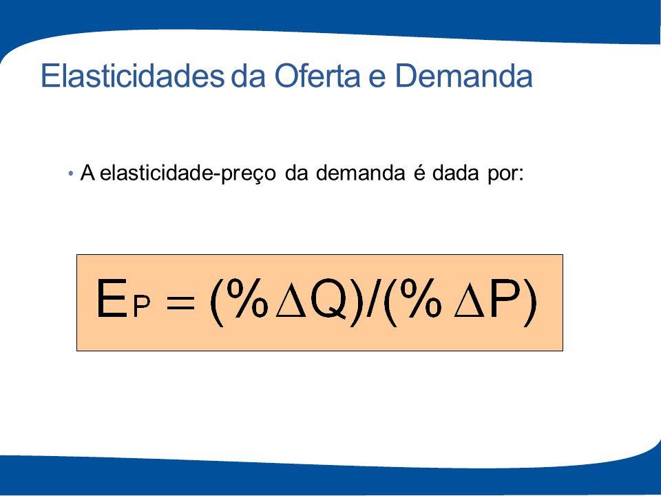 Elasticidades da Oferta e Demanda A elasticidade-preço da demanda é dada por: