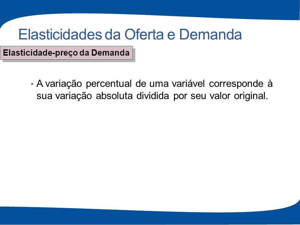 Elasticidades da Oferta e Demanda A variação percentual de uma variável corresponde à sua variação absoluta dividida por seu valor original. Elasticid