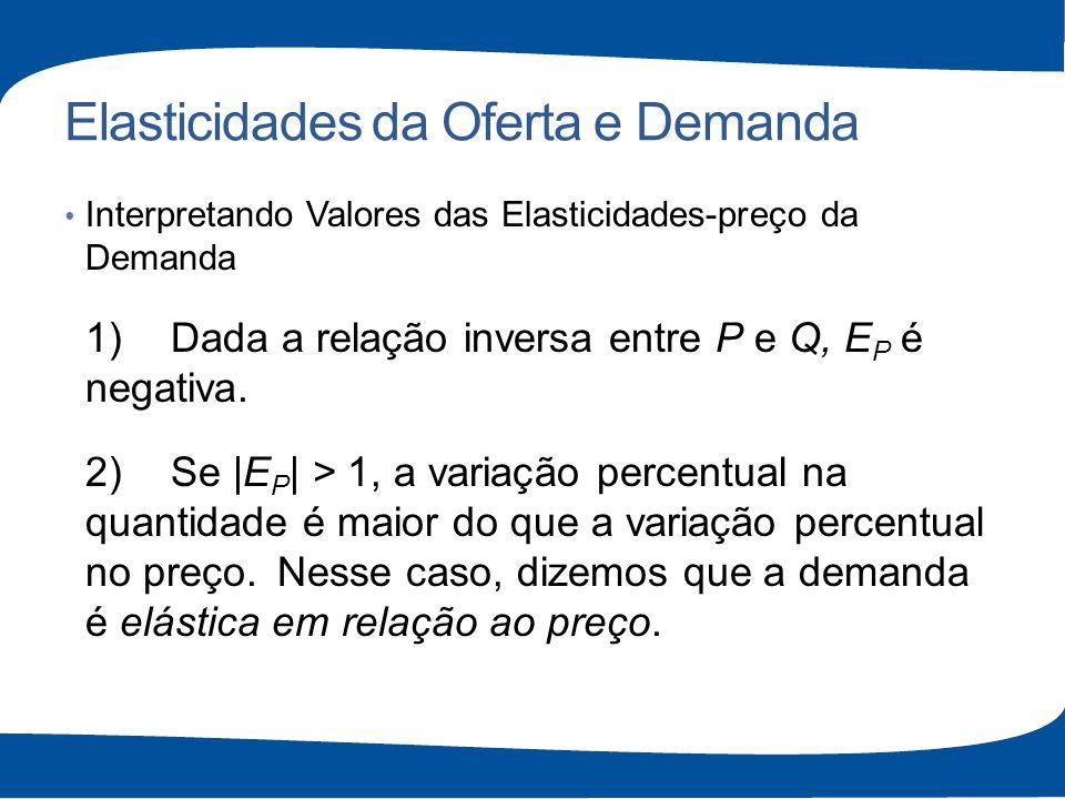 Elasticidades da Oferta e Demanda Interpretando Valores das Elasticidades-preço da Demanda 1)Dada a relação inversa entre P e Q, E P é negativa. 2)Se