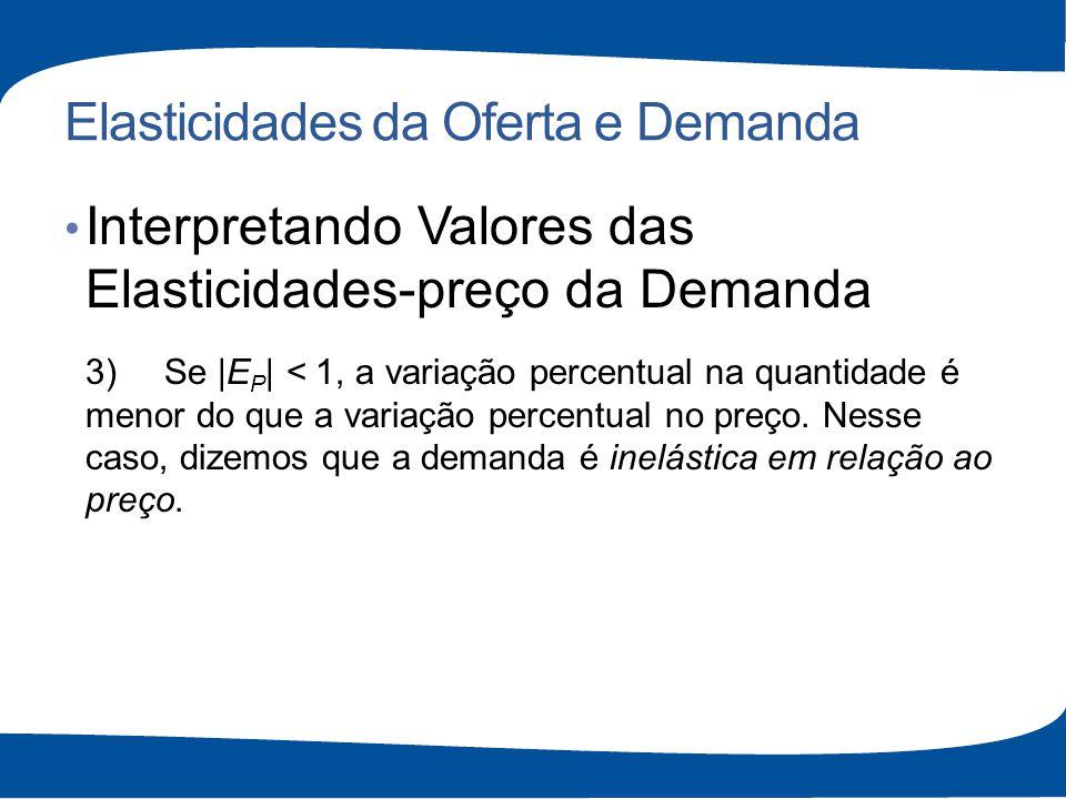 Elasticidades da Oferta e Demanda Interpretando Valores das Elasticidades-preço da Demanda 3)Se |E P | < 1, a variação percentual na quantidade é meno