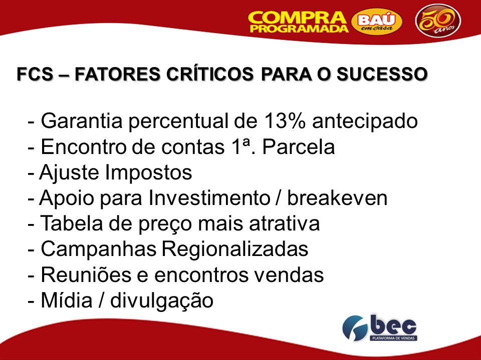 FCS – FATORES CRÍTICOS PARA O SUCESSO - Garantia percentual de 13% antecipado - Encontro de contas 1ª. Parcela - Ajuste Impostos - Apoio para Investim