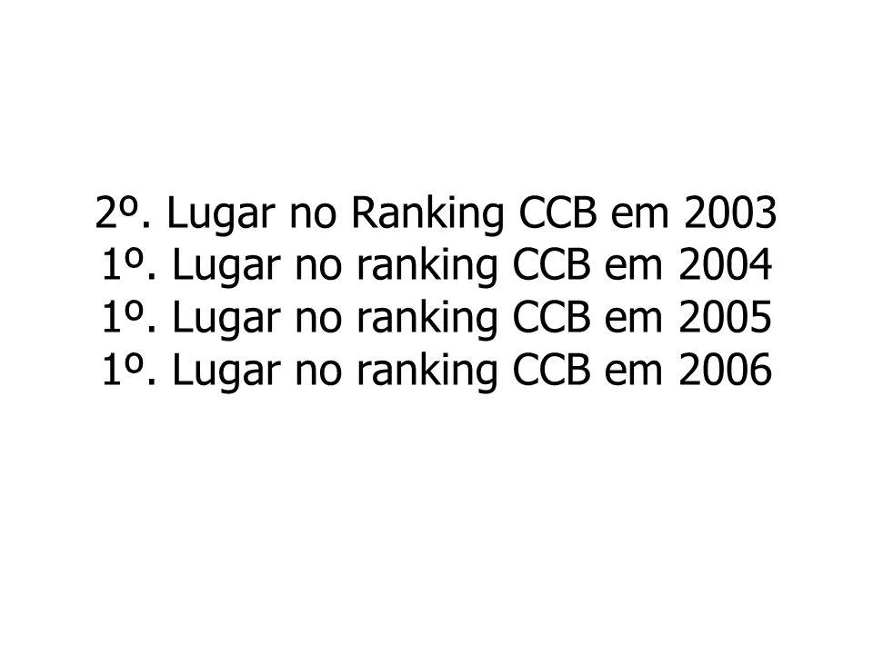 2º. Lugar no Ranking CCB em 2003 1º. Lugar no ranking CCB em 2004 1º. Lugar no ranking CCB em 2005 1º. Lugar no ranking CCB em 2006