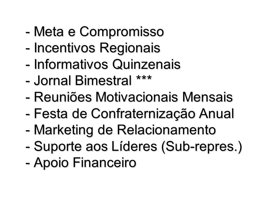 - Meta e Compromisso - Incentivos Regionais - Informativos Quinzenais - Jornal Bimestral *** - Reuniões Motivacionais Mensais - Festa de Confraterniza