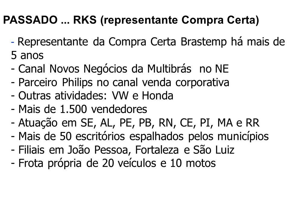 - Mais de 50 carros plotados de vendedores - Empresa Estruturada - São 15 funcionários administrativos para apoio - Os 6 vendedores melhores vendedores do Brasil da Compra Certa na RKS - O 1º.