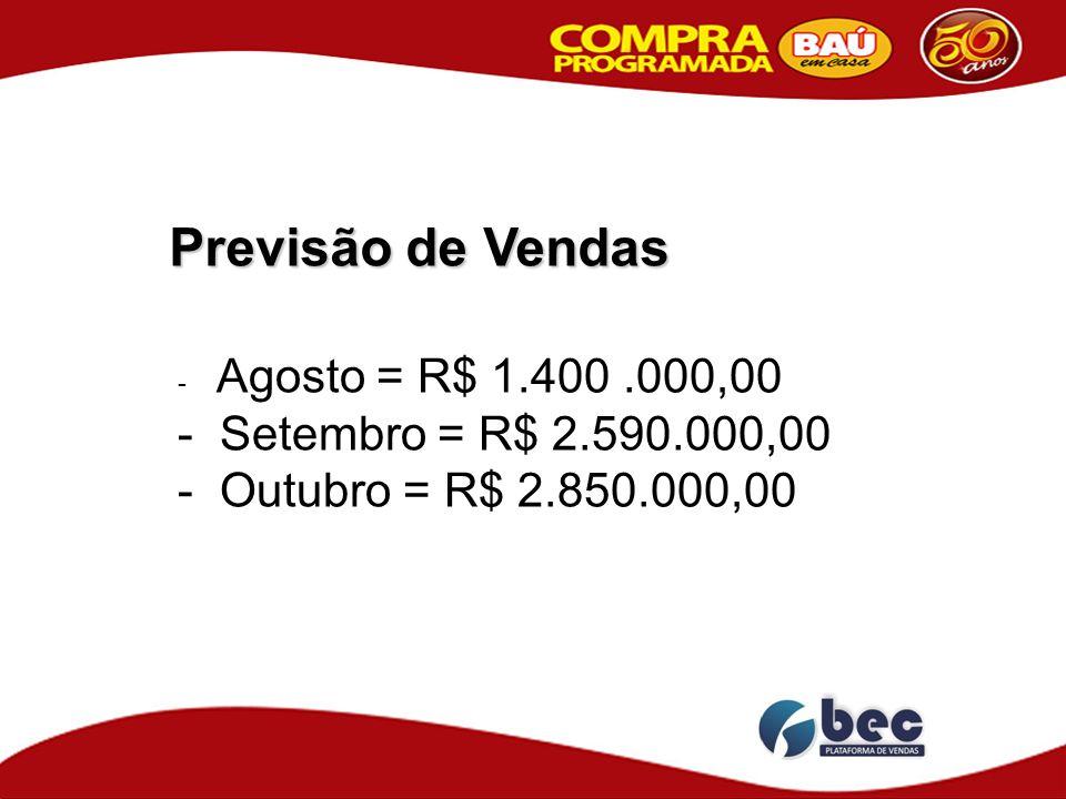 Previsão de Vendas - Agosto = R$ 1.400.000,00 - Setembro = R$ 2.590.000,00 - Outubro = R$ 2.850.000,00