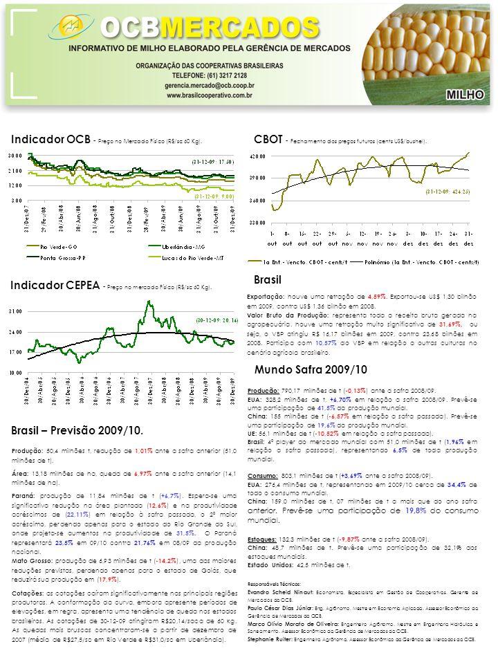 CBOT - Fechamento dos preços futuros (cents US$/bushel).