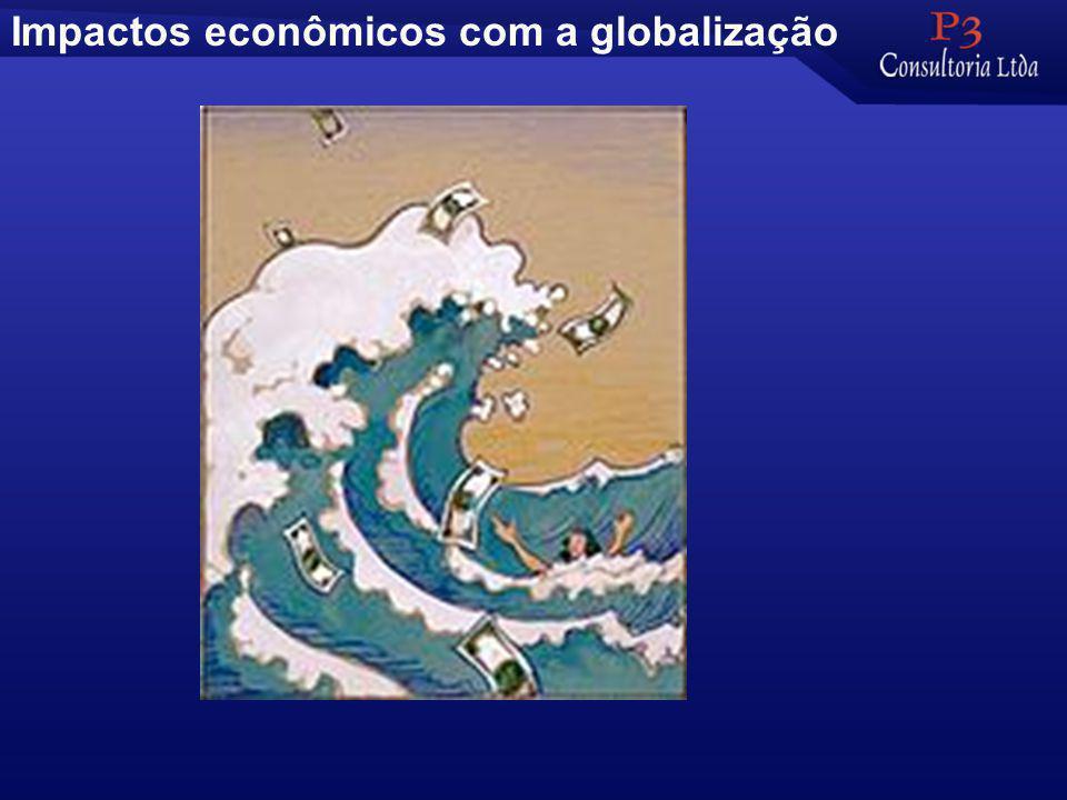 Impactos econômicos com a globalização