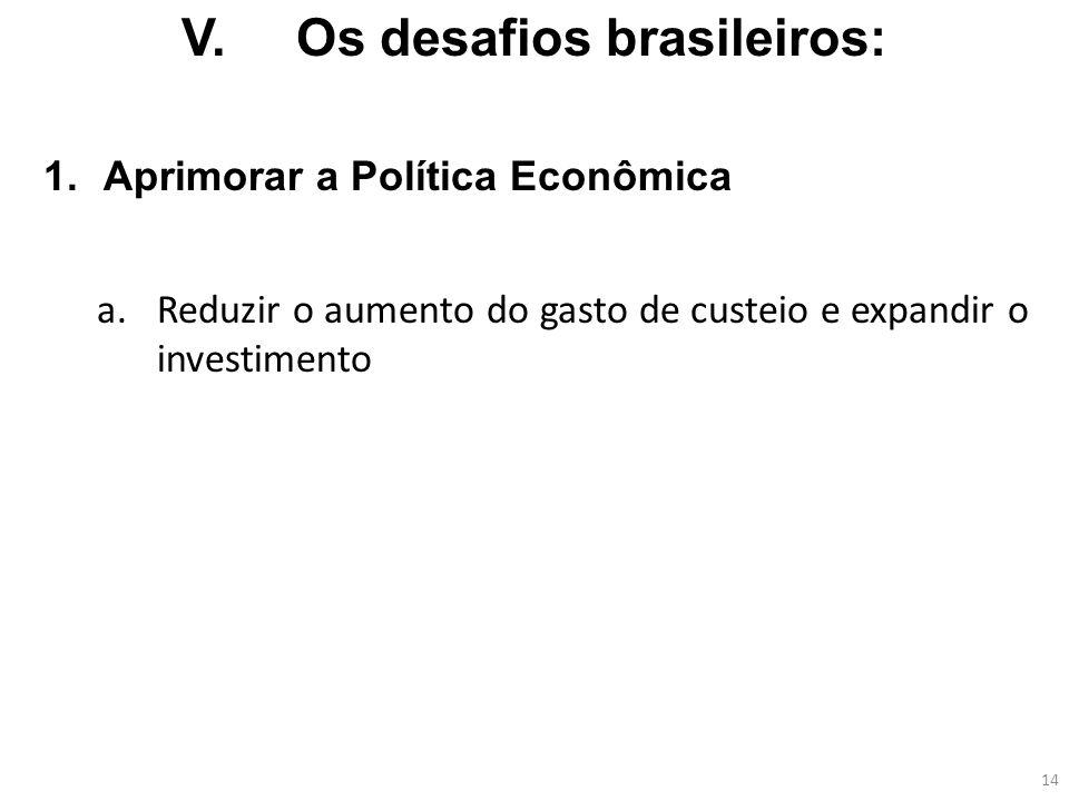 V. Os desafios brasileiros: 1. Aprimorar a Política Econômica a.Reduzir o aumento do gasto de custeio e expandir o investimento 14