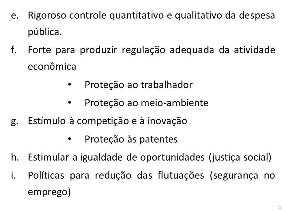 5 e.Rigoroso controle quantitativo e qualitativo da despesa pública. f.Forte para produzir regulação adequada da atividade econômica Proteção ao traba