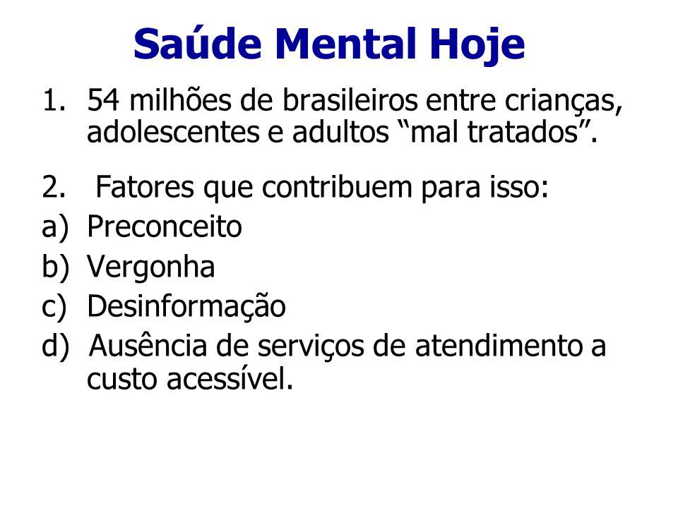 Saúde Mental Hoje 1.54 milhões de brasileiros entre crianças, adolescentes e adultos mal tratados. 2. Fatores que contribuem para isso: a)Preconceito