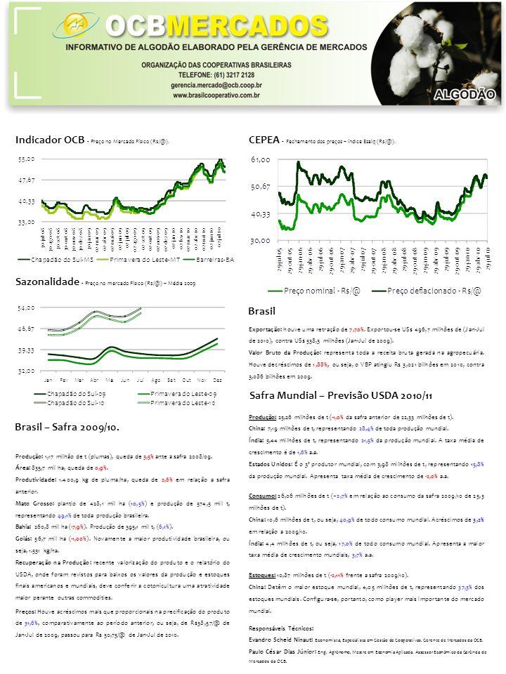 CEPEA - Fechamento dos preços – índice Esalq (R$/@).