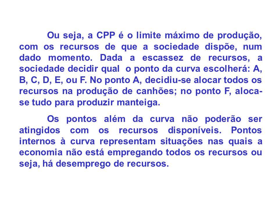 Ou seja, a CPP é o limite máximo de produção, com os recursos de que a sociedade dispõe, num dado momento.