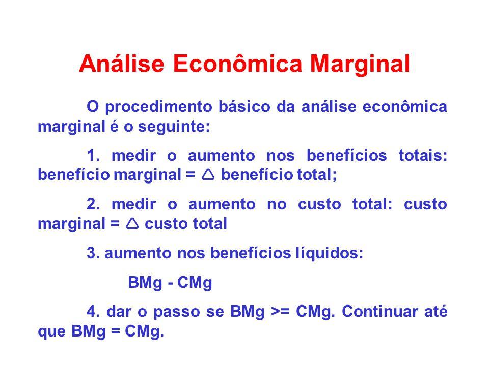 Análise Econômica Marginal O procedimento básico da análise econômica marginal é o seguinte: 1.
