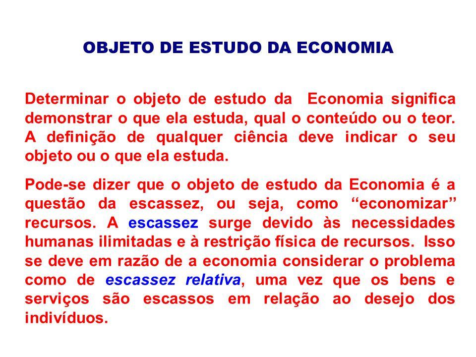 Determinar o objeto de estudo da Economia significa demonstrar o que ela estuda, qual o conteúdo ou o teor.