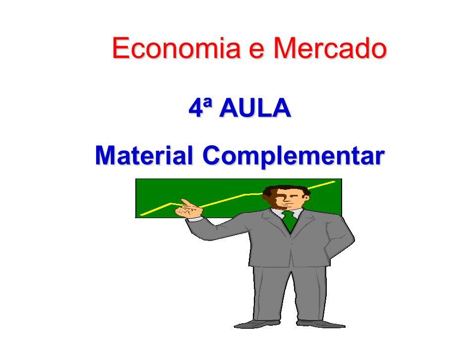 4ª AULA Material Complementar Economia e Mercado