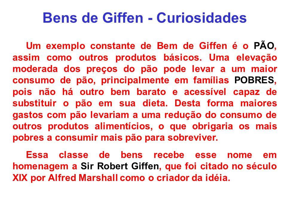 Bens de Giffen - Curiosidades Um exemplo constante de Bem de Giffen é o PÃO, assim como outros produtos básicos. Uma elevação moderada dos preços do p