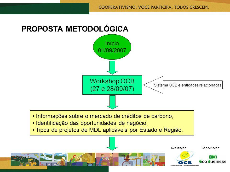 RealizaçãoCapacitação PROPOSTA METODOLÓGICA Workshop OCB (27 e 28/09/07) Início 01/09/2007 Informações sobre o mercado de créditos de carbono; Identificação das oportunidades de negócio; Tipos de projetos de MDL aplicáveis por Estado e Região.