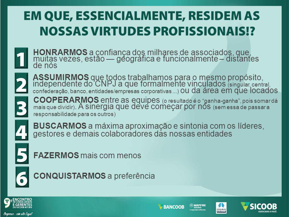 Fonte: Sicoob Confederação-PAD Elaboração: Bancoob/Suest +IOF economia estimada: R$ 5,2 milhões