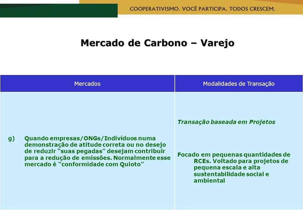 RealizaçãoCapacitação Mercado de Carbono – Varejo MercadosModalidades de Transação g)Quando empresas/ONGs/Indivíduos numa demonstração de atitude corr
