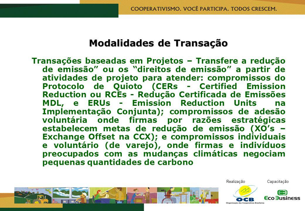 RealizaçãoCapacitação Modalidades de Transação Transações baseadas em Projetos – Transfere a redução de emissão ou os direitos de emissão a partir de