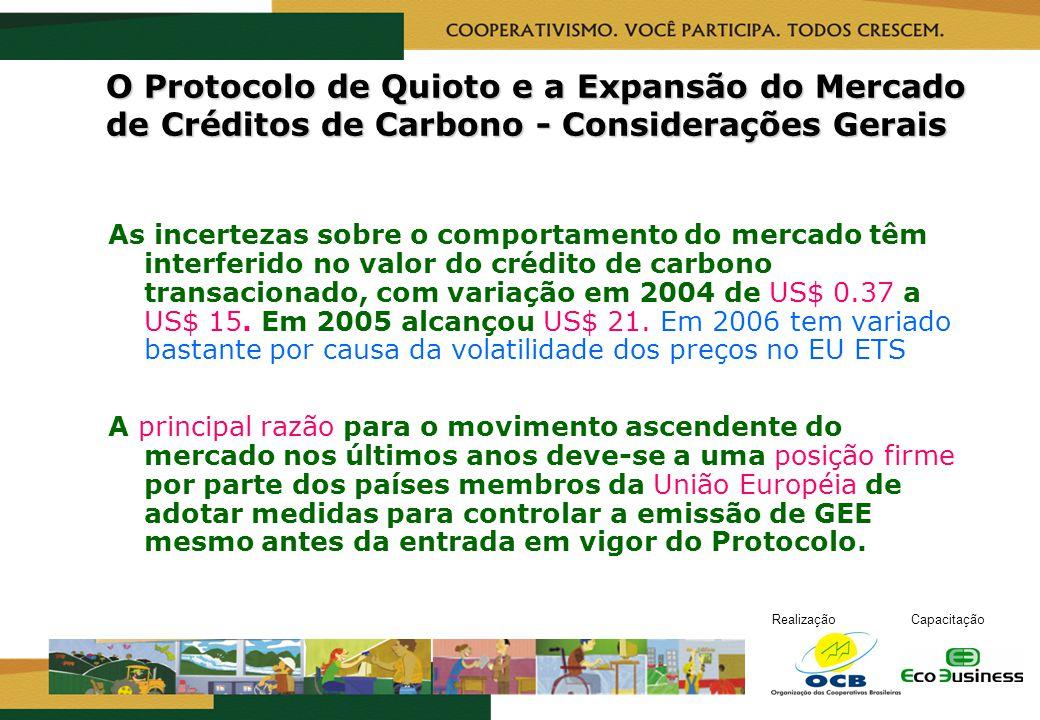 RealizaçãoCapacitação O Protocolo de Quioto e a Expansão do Mercado de Créditos de Carbono - Considerações Gerais As incertezas sobre o comportamento