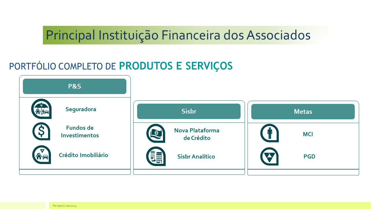 Principal Instituição Financeira dos Associados Perspectivas 2014 PORTFÓLIO COMPLETO DE PRODUTOS E SERVIÇOS