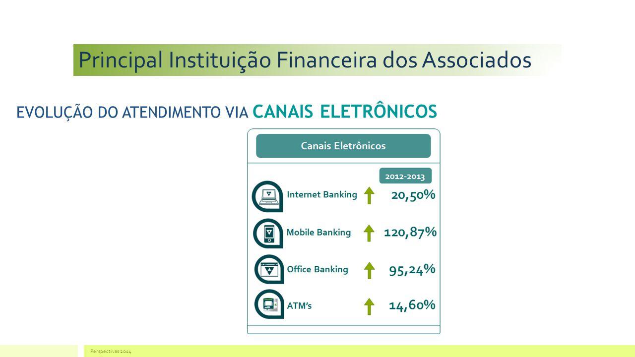 EVOLUÇÃO DO ATENDIMENTO VIA CANAIS ELETRÔNICOS Principal Instituição Financeira dos Associados Perspectivas 2014